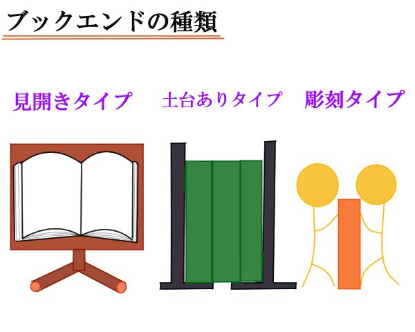 3種類のブックエンド