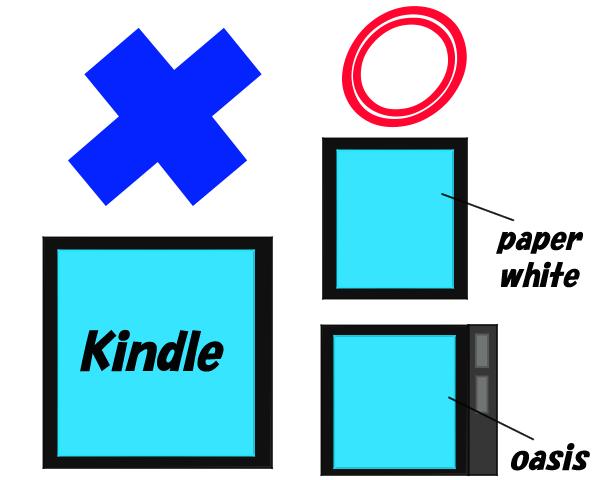 無料回線を取り付けられるKindle端末